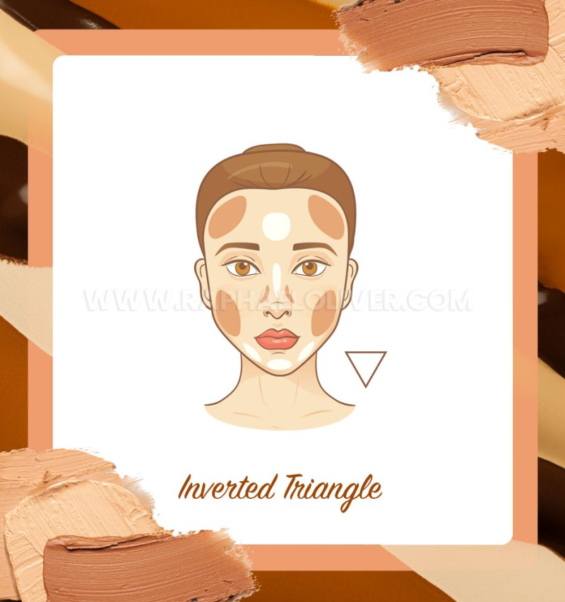 How to apply contour on inverted triangle face