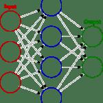 Neural Network Scheme