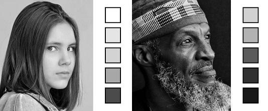 Portrait Lighting Beginners