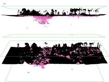 All raw points falling 0.5 meter under TIN of temporary ground points become low noise (pink).