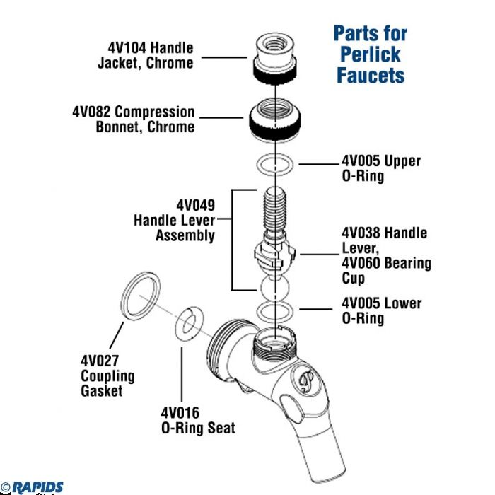 faucet parts for perlick 500 series beer faucets