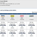 Is Capital One the new king of car rentals? (part 1)