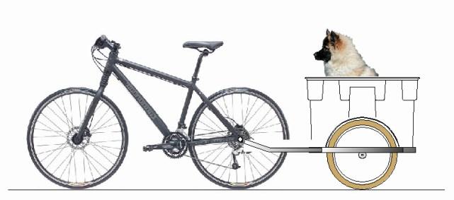 fietskar3