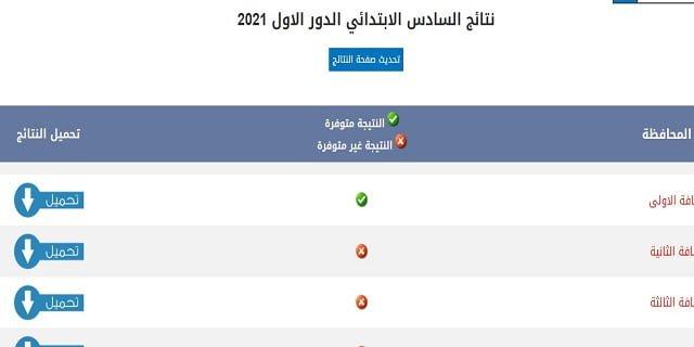 نتائج السادس ابتدائي 2021 العراق   نتائج الصف السادس الابتدائي الدور الأول في جميع محافظات العراق