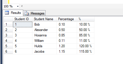 SQL SERVER - How to format values as a percentage (1/2)