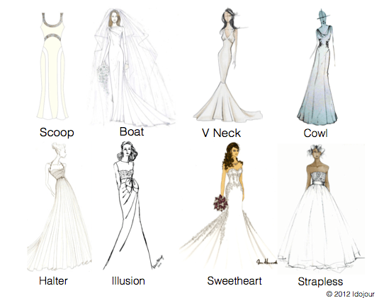Bridal Help 101 Find Out What Wedding Dress Type Would Suit You