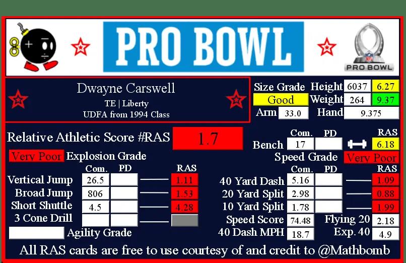 Dwayne Carswell RAS 3152.png