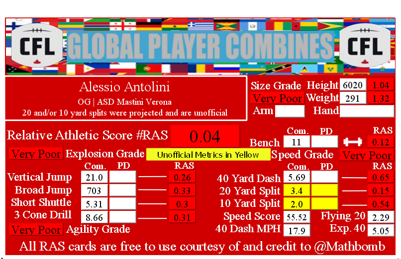 Alessio Antolini RAS 20292.png
