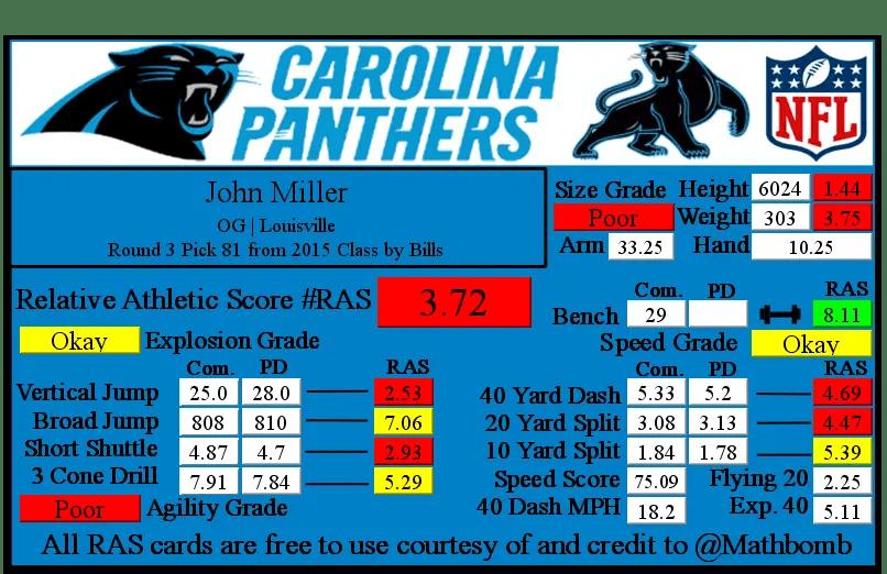 John Miller RAS.png