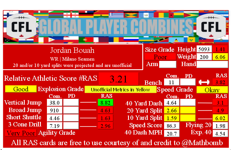 Jordan Bouah RAS 20294.png