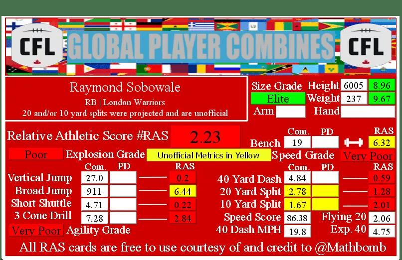 Raymond Sobowale RAS 20333.png