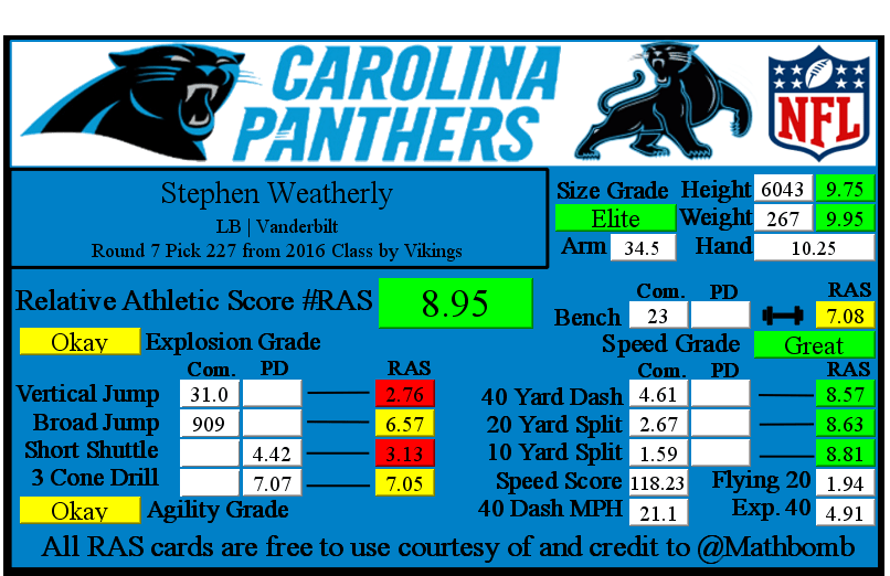 Stephen Weatherly RAS.png
