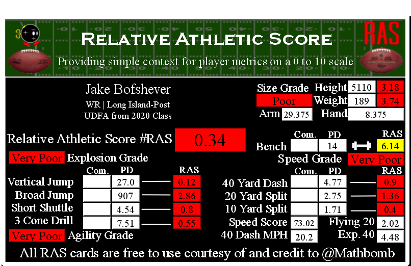 Jake Bofshever RAS 20785.png