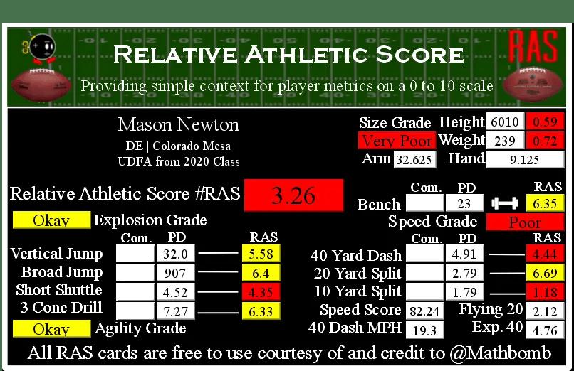 Mason Newton RAS 20610.png