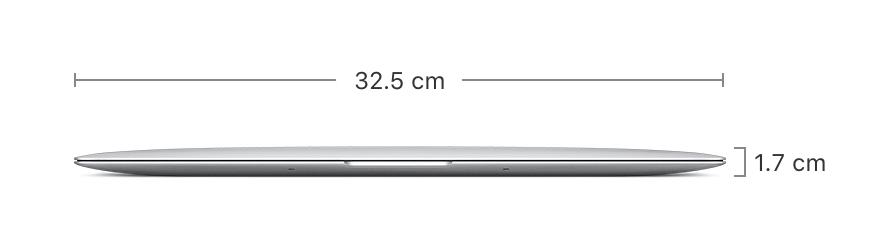 旧型MacBookAir サイズ