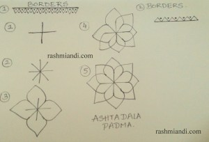 Some simple Border and Ashtadala Padma.