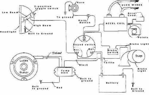 Wiring Diagram For 1979 Mgb