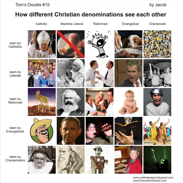 How denominations see each other
