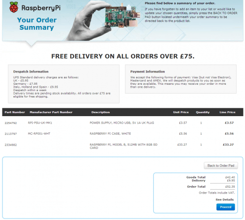 raspberry-pi-element14-precio-price