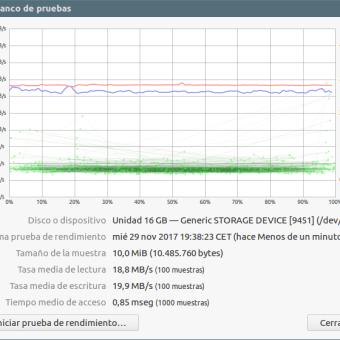 test velocidad Samsung Evo 16GB