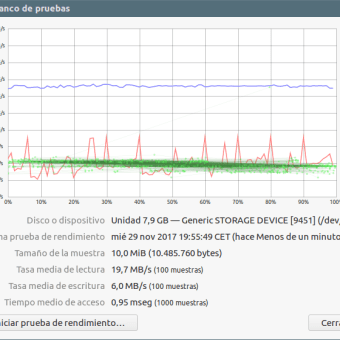 test velocidad Sandisk Ultra 16GB