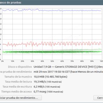 test velocidad Transcend Ultimate 8GB