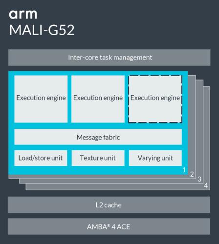 MALI-G52