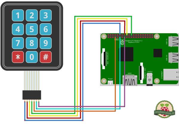 keypad 3x4 raspberry pi