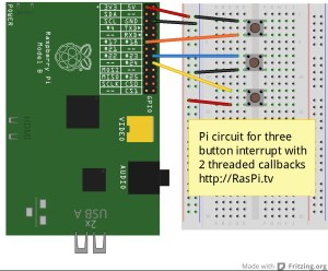 How to use interrupts with Python on the Raspberry Pi and