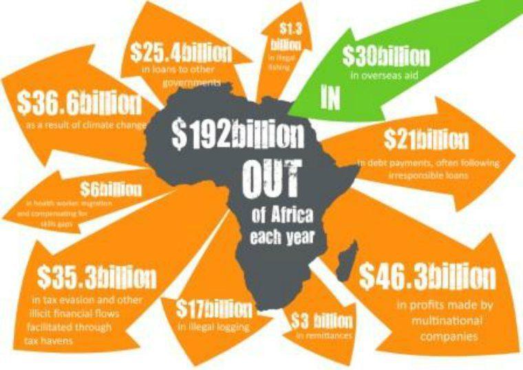 Africa-outline-FINAL-website