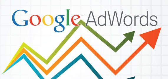 Price list for AdWords Advertising