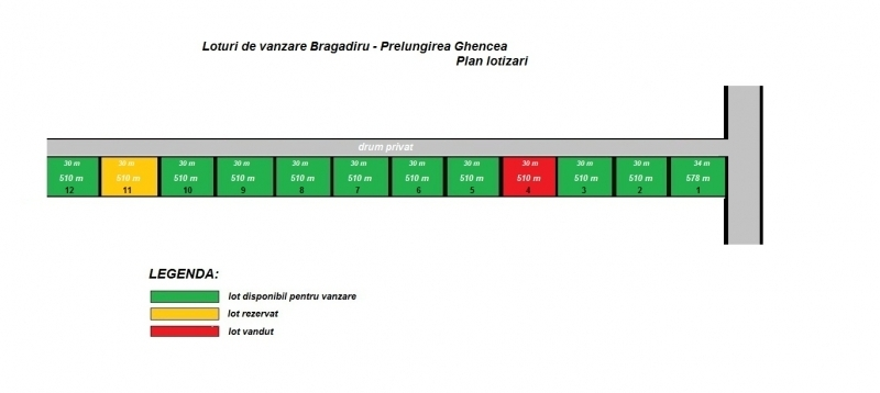 Loturi de casa in rate Bragadiru-Prelungirea Ghencea