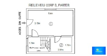 Vand Casa si Curte cu Rate La Dezvoltator Fara Avans si Fara Dobanda in zona Piata Victoriei