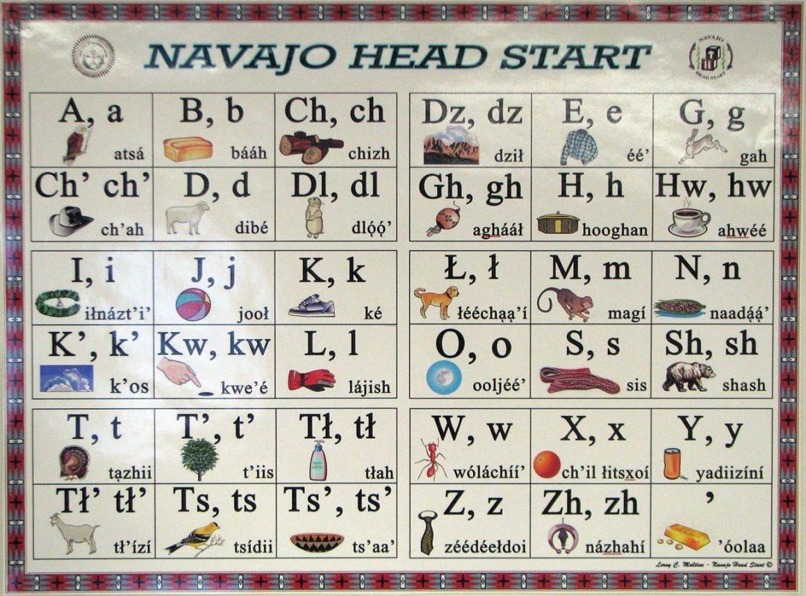 Navajo Alfabeto: As línguas mais difíceis