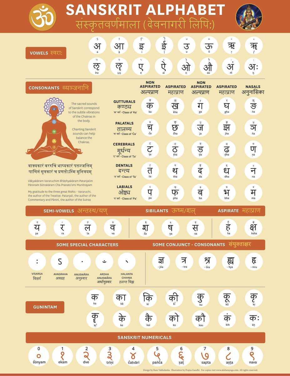 Sanskrit: Top 10 das línguas mais difíceis