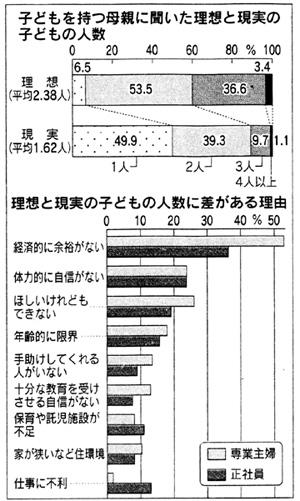 日経新聞2008年6月9日付その1