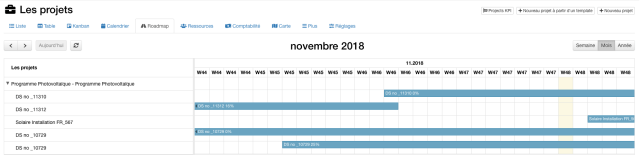 Visualisation multi projets