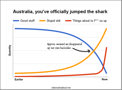 Australia, you've officially jumped the shark - Rational Radical