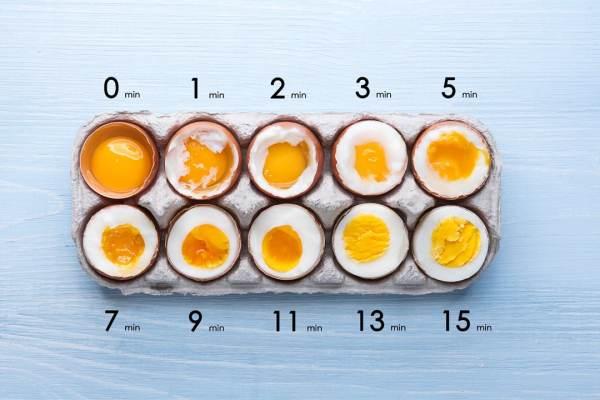 Kochzeiten für das perfekte Frühstücksei