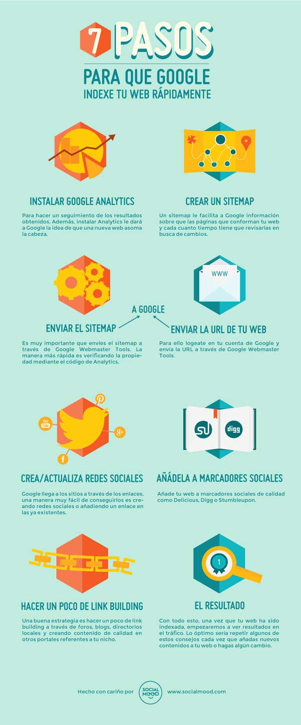 7_pasos_para_que_google_indexa_mas_rapido_tu_pagina