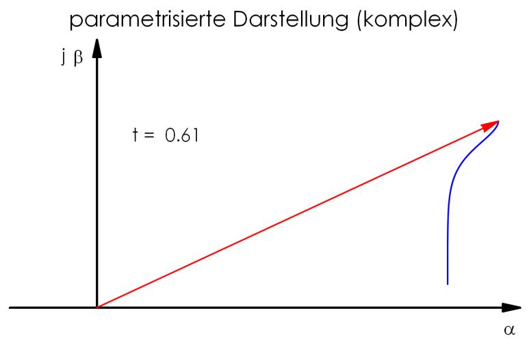 param_komplex
