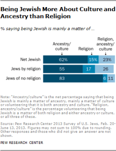 jew-overview-2