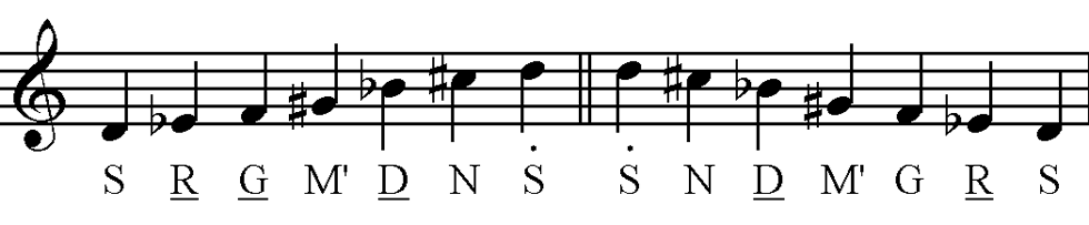 Part 3 Figure 5