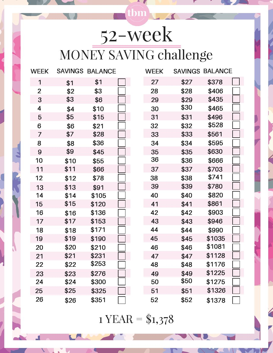 52 Week Money Saving Challenge Printable Worksheet Free