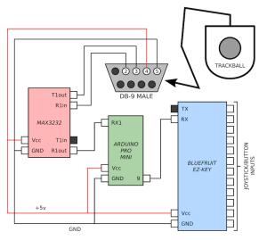 GitHub  UltraMegaPhilSerialTrackball: Arduino sketch for