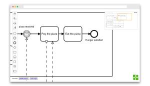 diagramjsminimap  npm