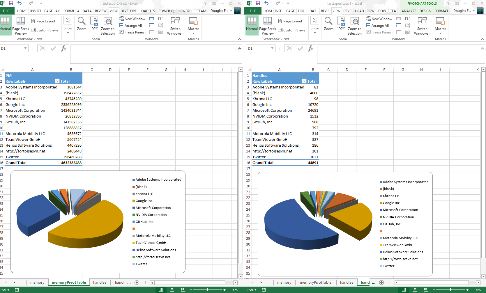 Importexcel Powershell Module To Import Export Excel