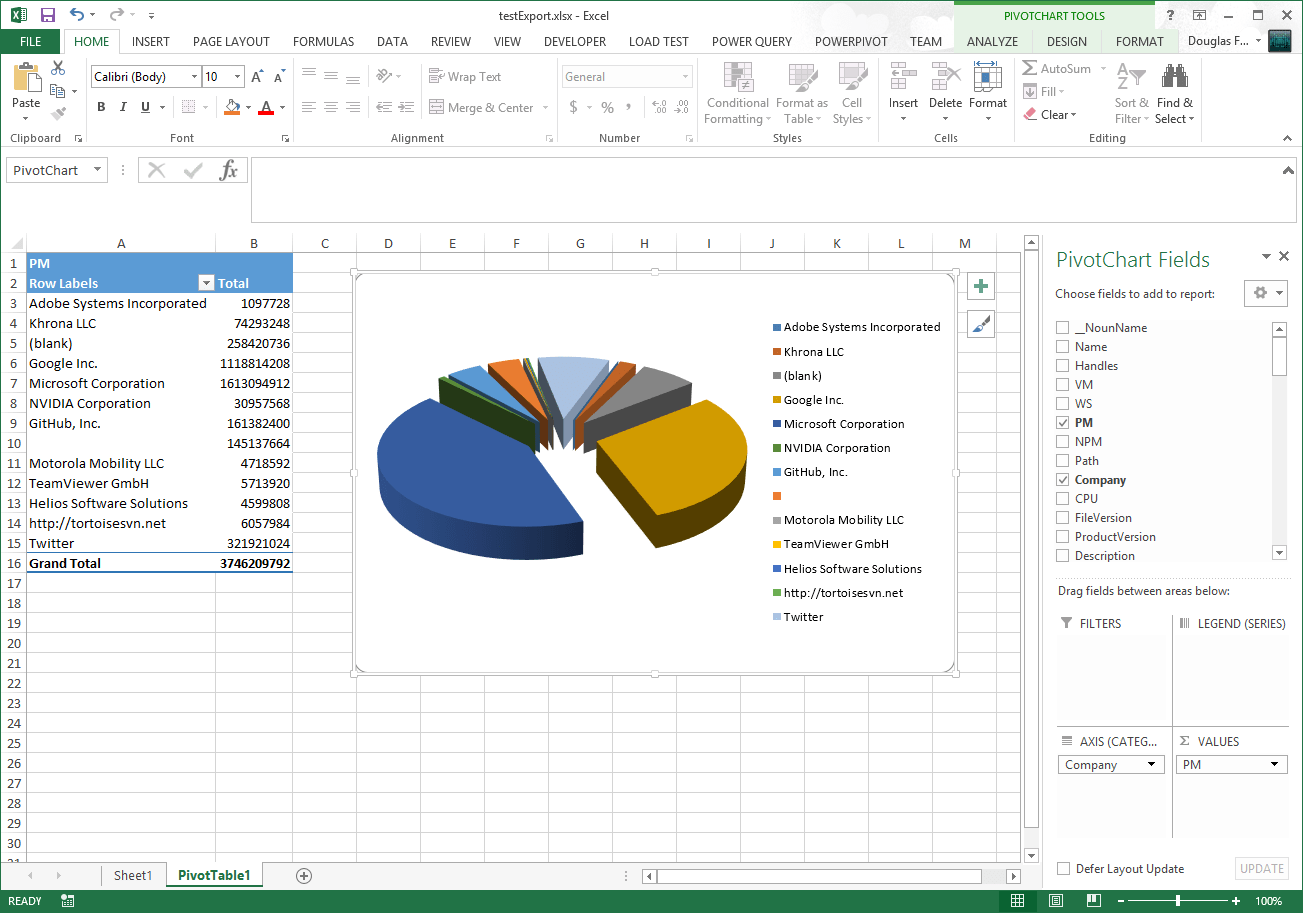 Powershell Convert Csv To Excel Worksheet