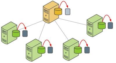Backing up a Greenplum Database