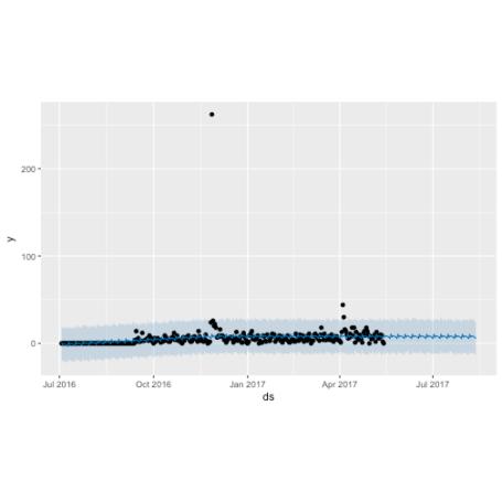 plot of chunk sl3